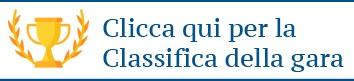 2° posto nel CCI4*-L per Vittoria Panizzon