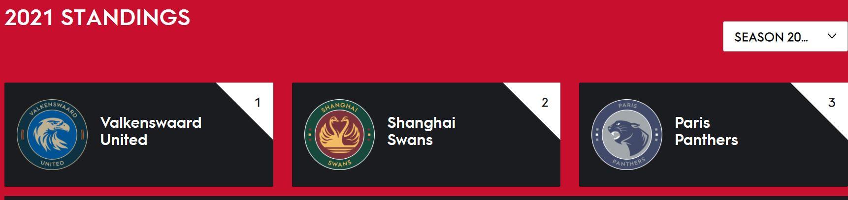 La GCL del Global di Roma agli Shanghai Swans(Ahlmann + Baryard-Johnsson)